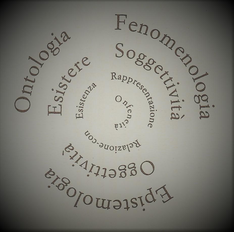 Immagine di apertura: La tesi fondamentale della Tma (Teoria della mente allargata di Manzotti - Tagliasco) è che le modalità dei tre cerchi non possano essere disgiunte dalle implicazioni che lie correlano, e che pertanto la struttura nel disegno debba essere accettata globalmente. Tali modalità sono prodotte dalla realtà (si veda figura qui sopra) costituita dall'Onfene (Ontologia-fenomenologia-epistemologia)